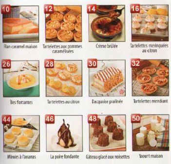samira tartes et desserts sommaire 2