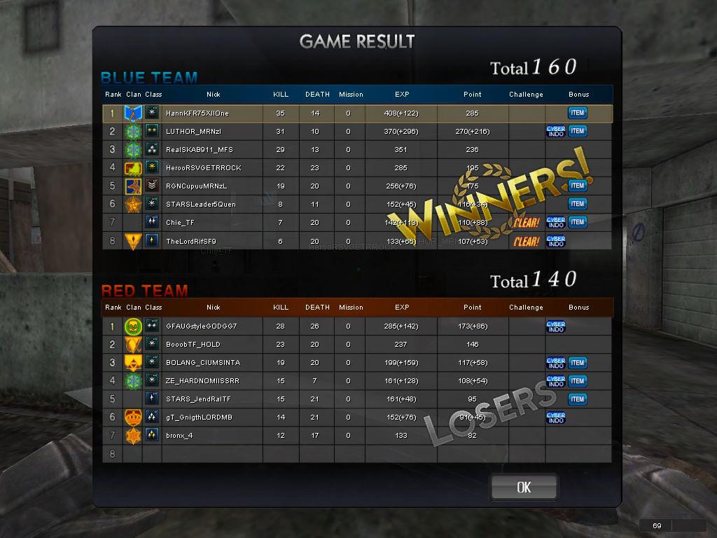 I Play Auto Macro Sg Untuk Mouse Biasa Point Blank