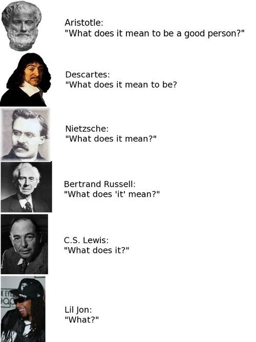 philosophy through the years