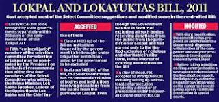 lokpal act