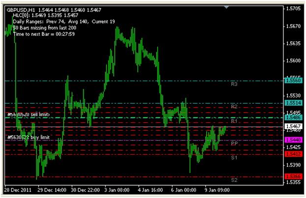 Trading system support ltd