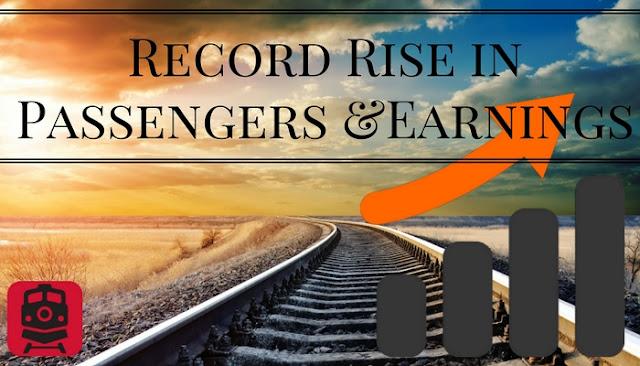 Irctc App, Railways app, irctc seat availability, Indian Rail, indian railways pnr status, Indian Railway, rail info