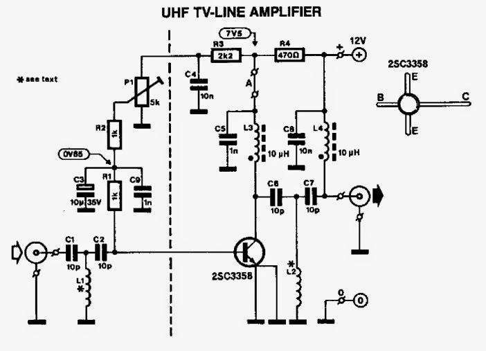radiofrequency amplifiers
