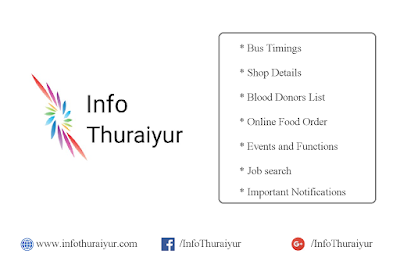 Thuraiyur Shops