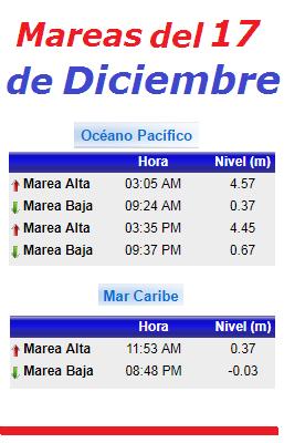mareas-del-domingo-17-de-diciembre-2017