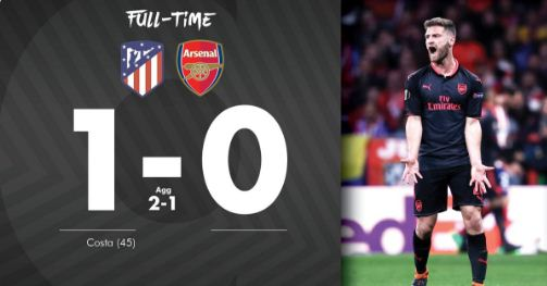 Atletico Madrid vs Arsenal 1-0 Video Gol Highlights