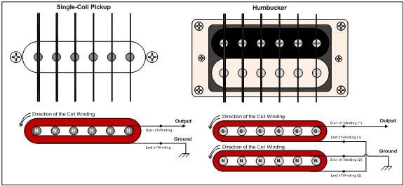p90 pickup wiring diagram guitar wiring diagrams p guitar wiring