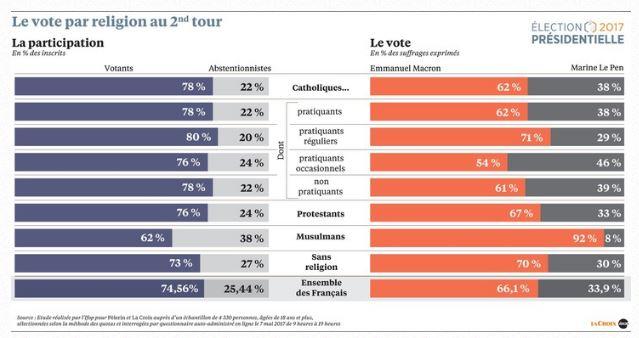 Le parti de Marine Le Pen n'a pas peur de jouer les grands écarts idéologiques.
