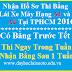 Thi Bằng Lái Xe Máy A1 - A2 Lấy Bằng Trước Tết 2016 Tại Thành Phố Hồ Chí Minh