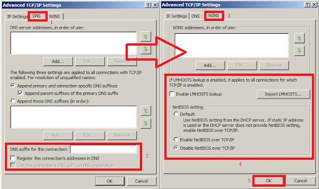Configuración de los parámetros de las tarjetas de red del DAG.