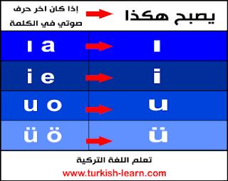 قاعدة اختيار الحرف الصوتي المناسب في اللغة التركية