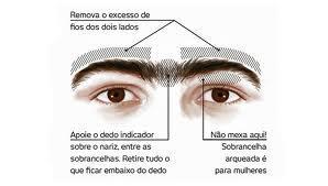 sobrancelhas-masculinas-figura