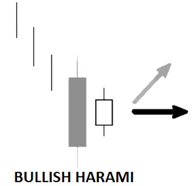 iq option candlestick analysis
