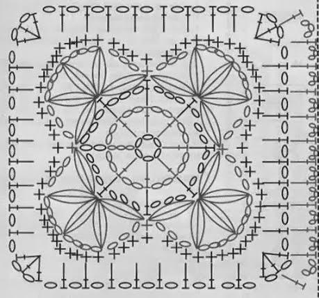 Kira crochet: The square motif