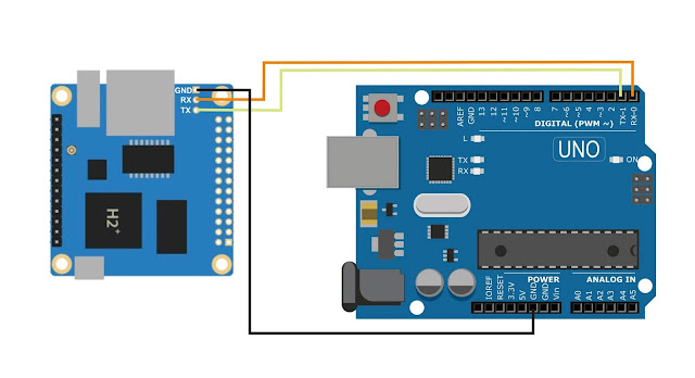 Arduino - Orange Pi Serial Debug