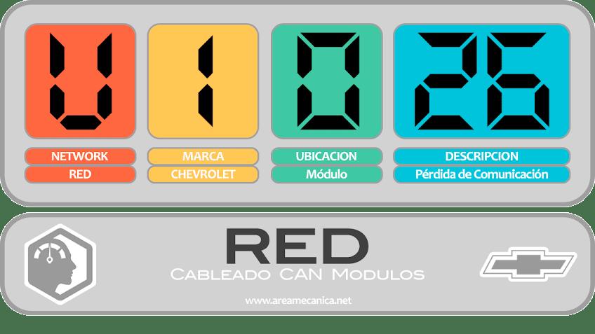 CODIGOS DE FALLA: Chevrolet (U1000-U10FF) Red | OBD2 | DTC
