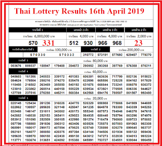 thai-lottery-results-16th-april-2019