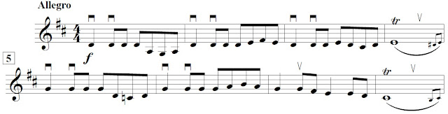 Les Toreadors sheet music arrangement for intermediate orchestra