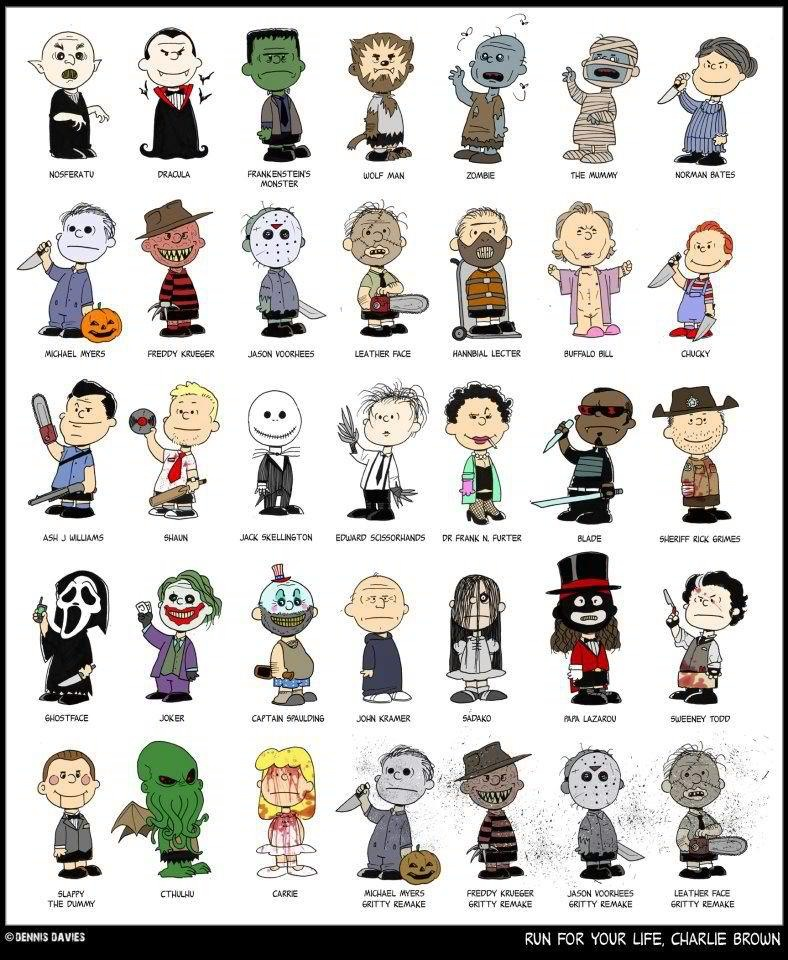 The collection below is a fun bonus image i had in my collection of horror icons as schulz style characters