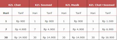 Paket Axis KZL