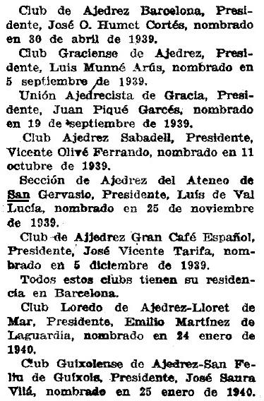 Recorte de Mundo Deportivo del 8 de marzo de 1940