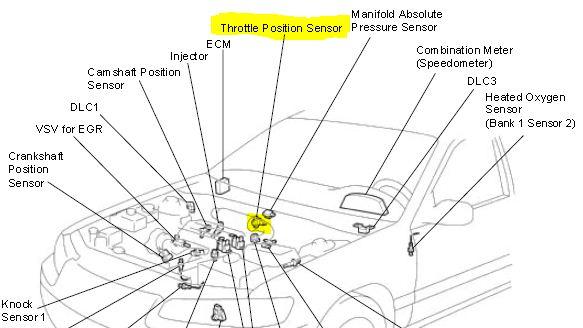 Obd Codes  U0026 Automotive Traning  P0121 1998 Toyota Camry  Pedal Position Sensor  Switch