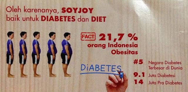 fakta tentang diabetes
