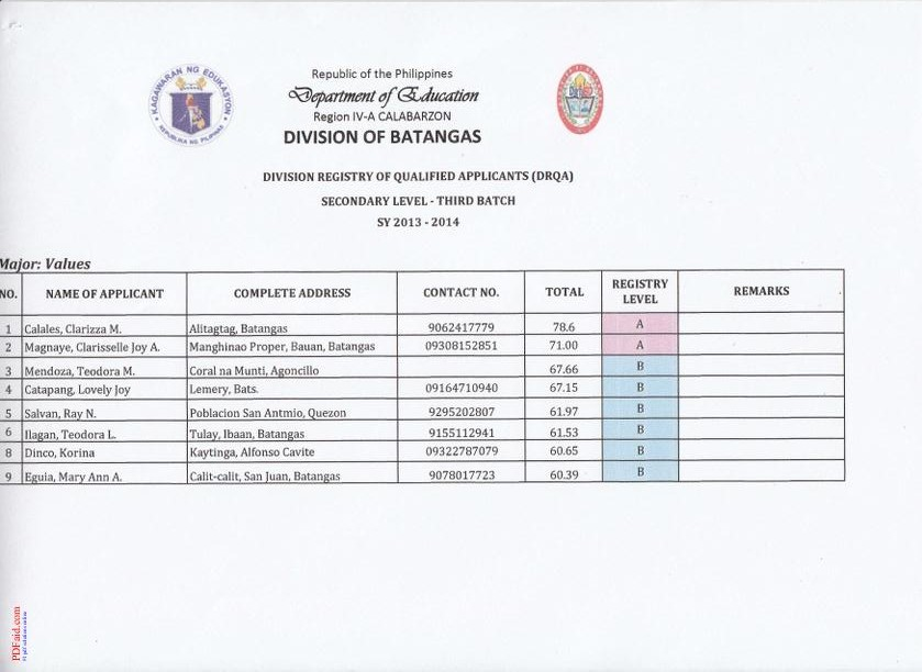 DepEd Memos, Orders & Results: RQA in Values (Ranking Result)