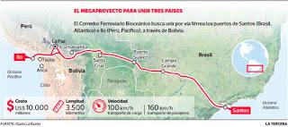 Gobiernos de Bolivia y Perú impulsarán la construcción de un ferrocarril bioceánico