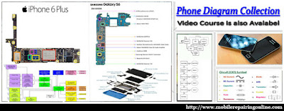 phone diagram collections