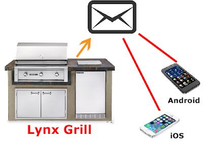 lynx grill pemanggang