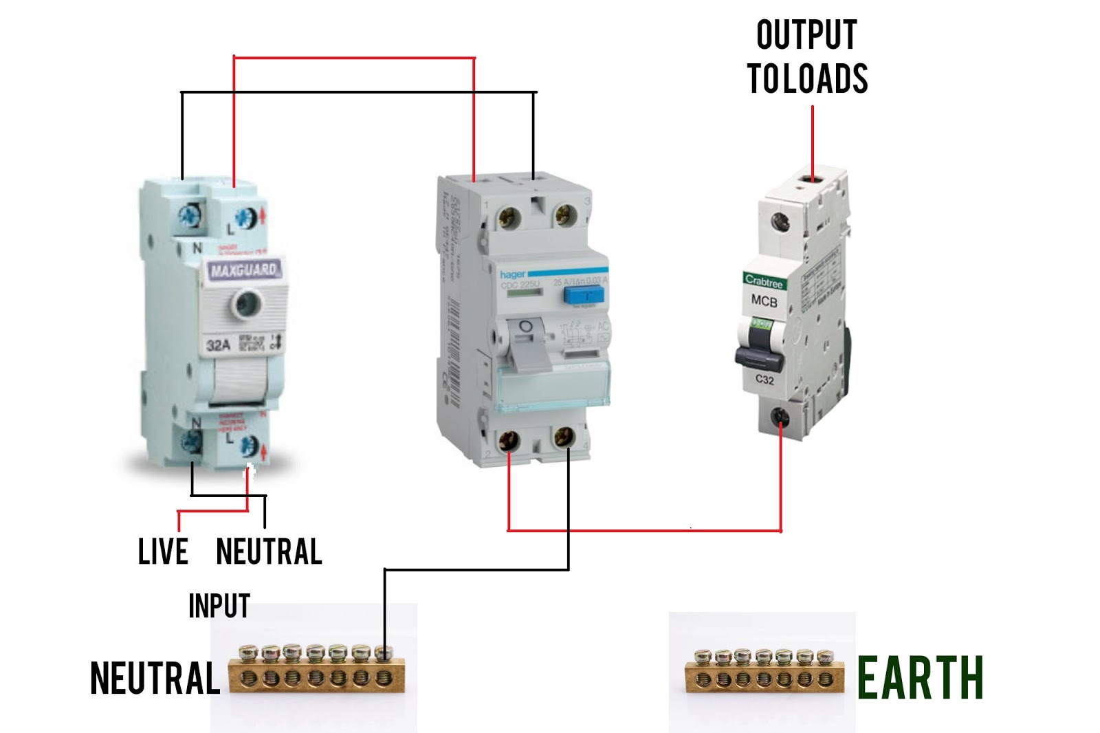 hight resolution of in domestic distribution in our home the wiring is simple piece of cake just you need single phase main switch rccb and mcb now see how the wiring goes