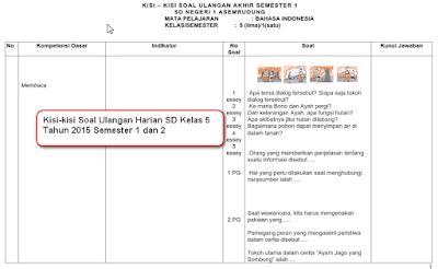 Download Soal Dan Kisi Kisi Ulangan Harian Sd Kelas 5 Semester 1 Dan 2 Tahun 2015 Wikipedia