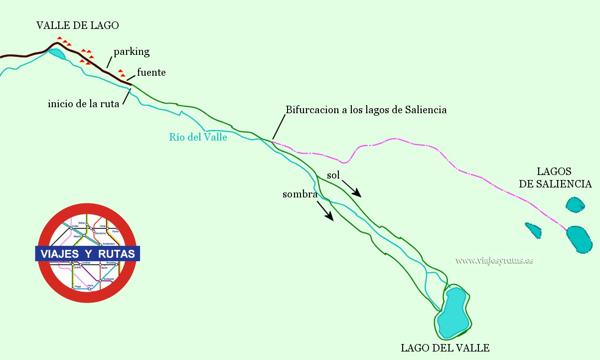 Mapa al Valle del Lago