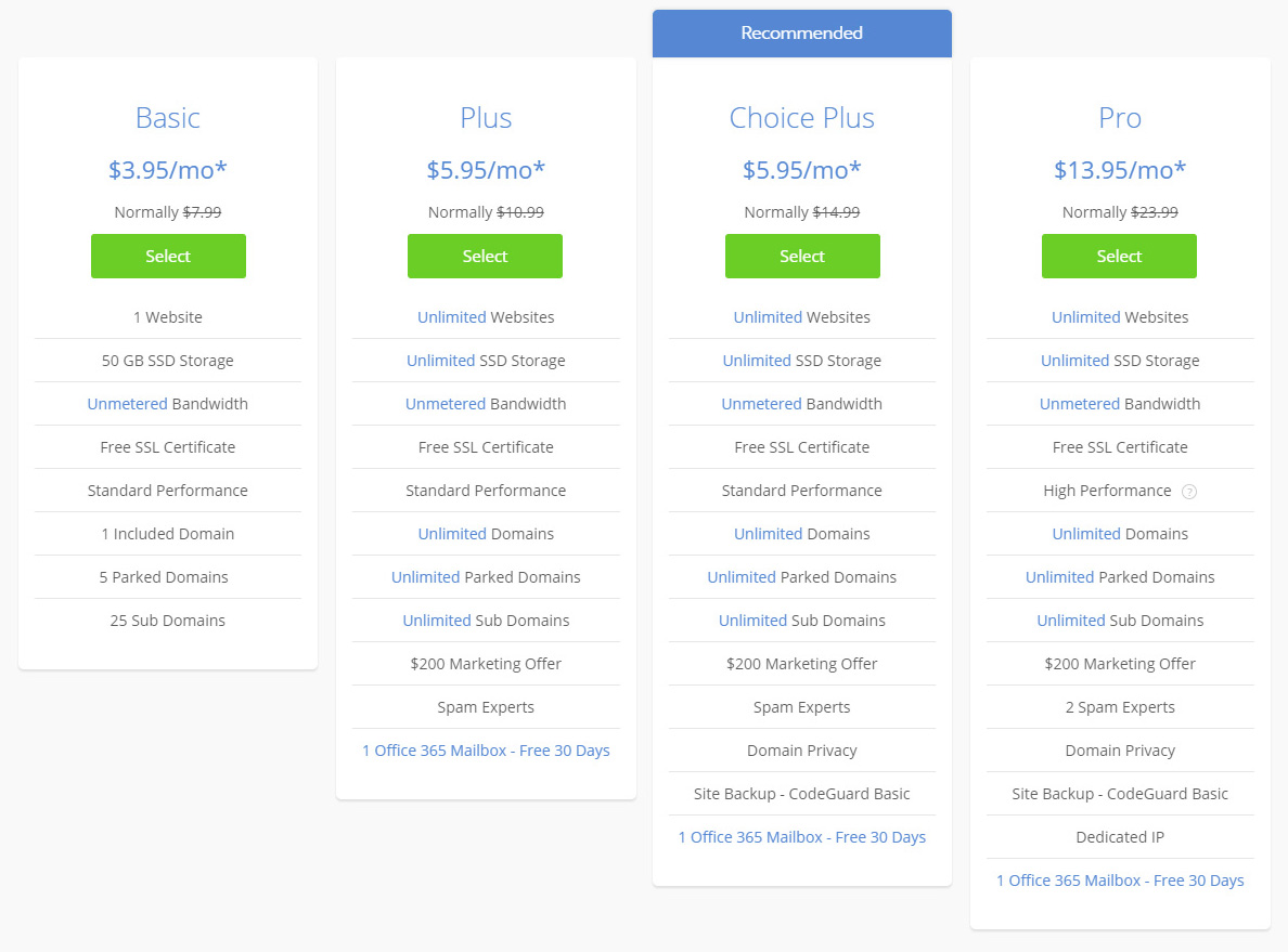 Shared Web Hosting Plans - Fast & Secure Shared Hosting - Bluehost