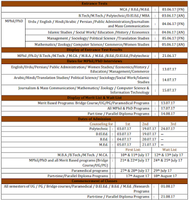 MANUU Admission Calendar
