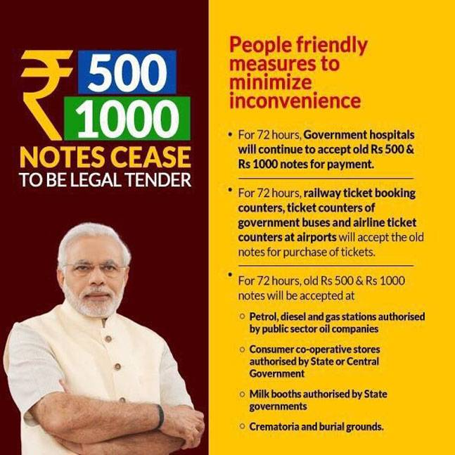 New 500 And 2,000 Rupee Notes