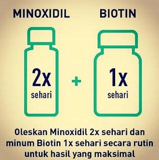 Cara Pemakaian Kirkland Minoxidil dan Biotin