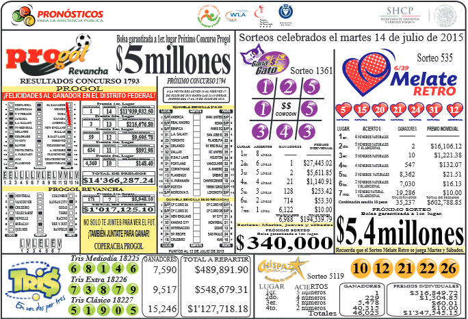 MASCARILLA DE RESULTADOS (Tris Chispazo 5119 Melate Retro 535 Gana Gato 1361 Progol 1793