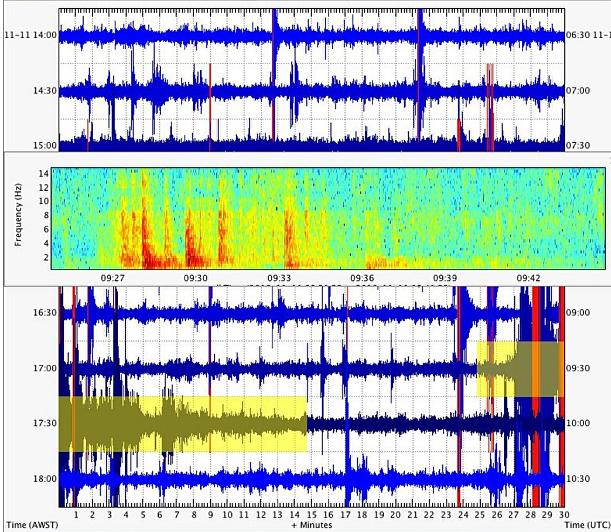 Ressonância misteriosa detectada em todo o planeta intriga cientistas - Registro Sismógrafo