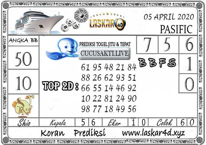 Prediksi Togel PASIFIC LASKAR4D 05 APRIL 2020