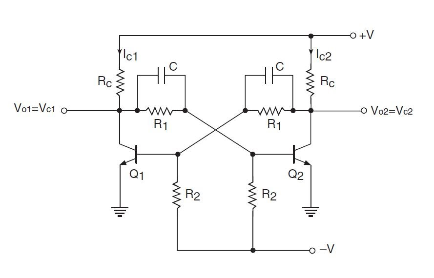 figure 1 shows the basic bistable multivibrator circuit this is
