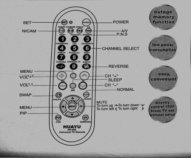 Huayu hr n98 Manual