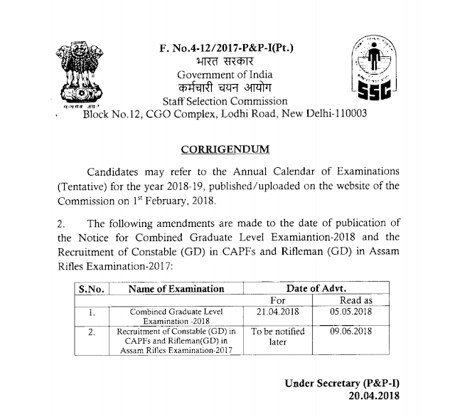 SSC CGL Notification 2018 Date Changed, it will be Out on 5th May!