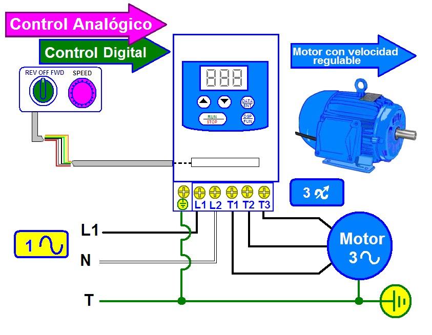 Coparoman Convertidor De Fase Digital Para Motor Trif 225 Sico