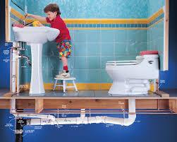 pekerjaaan isntalasi plumbing yang benar