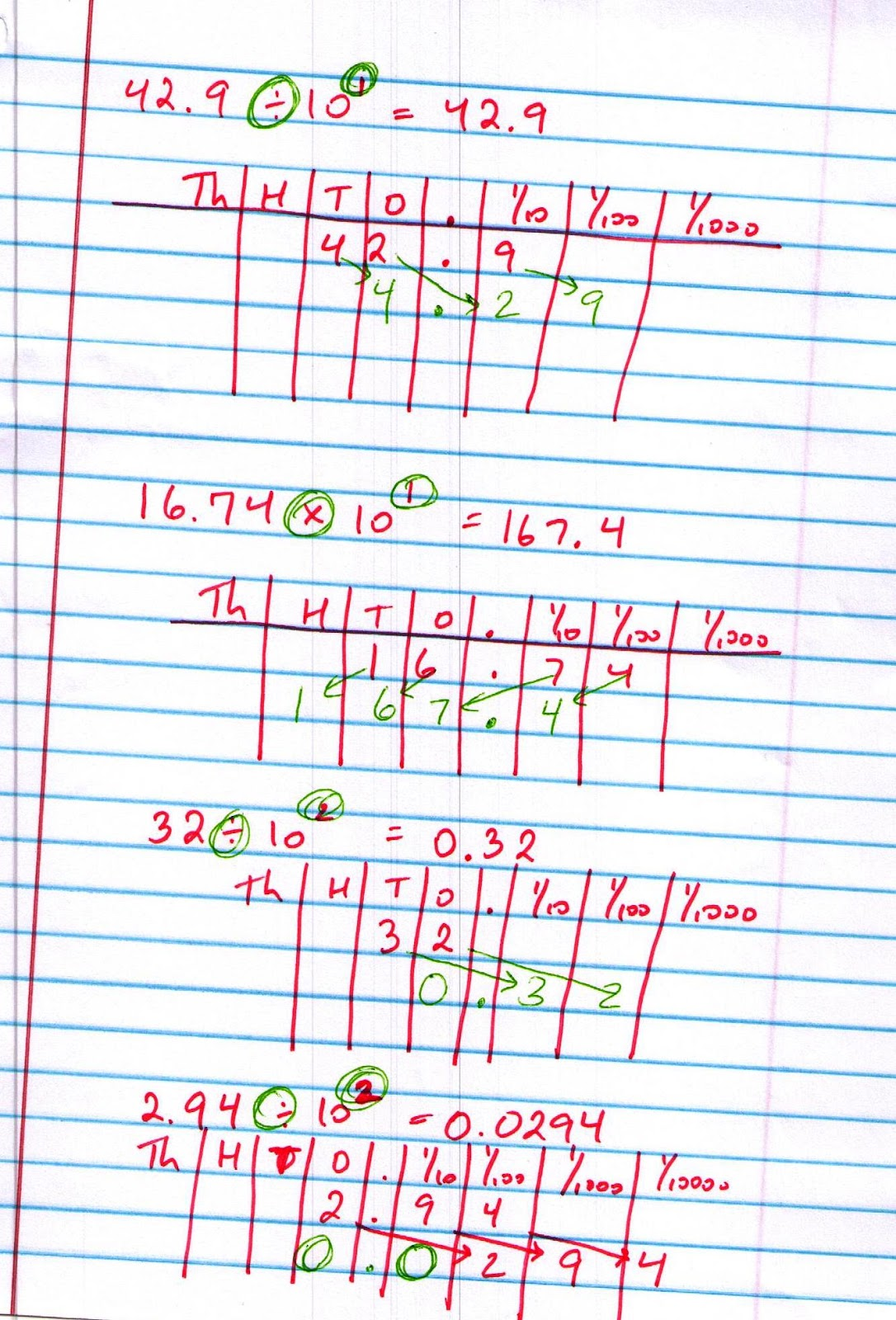 Multiplying And Dividing Decimals Using Powers Of Ten