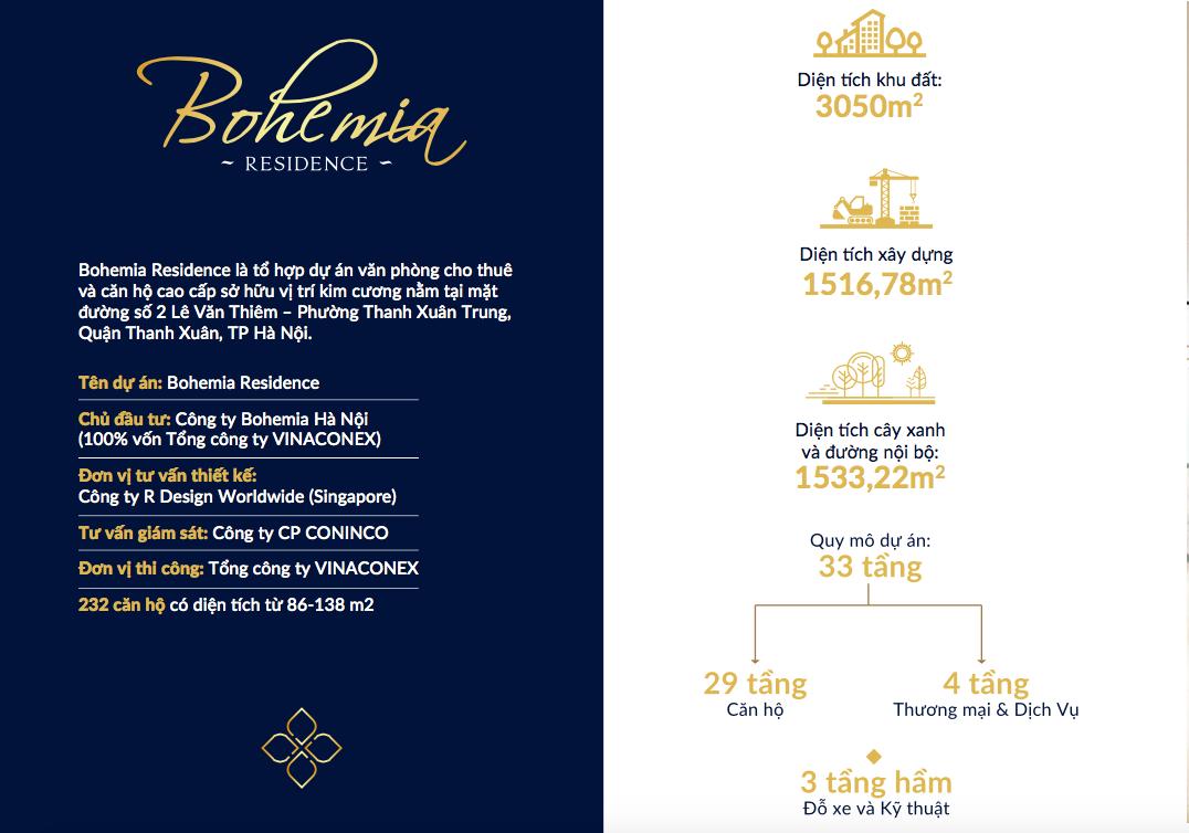 Thông tin tổng quan dự án Bohemia Residence
