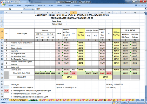 Aplikasi Analisis Kelulusan Ujian Sekolah SD/MI Format Microsoft Excel