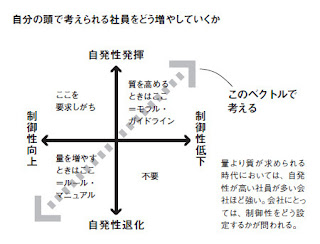 http://president.jp/articles/-/7011